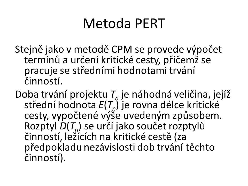 Metoda PERT Stejně jako v metodě CPM se provede výpočet termínů a určení kritické cesty, přičemž se pracuje se středními hodnotami trvání činností. Do