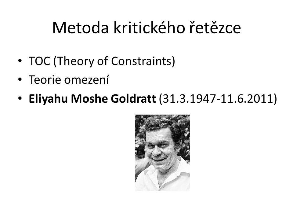 Metoda kritického řetězce TOC (Theory of Constraints) Teorie omezení Eliyahu Moshe Goldratt (31.3.1947-11.6.2011)
