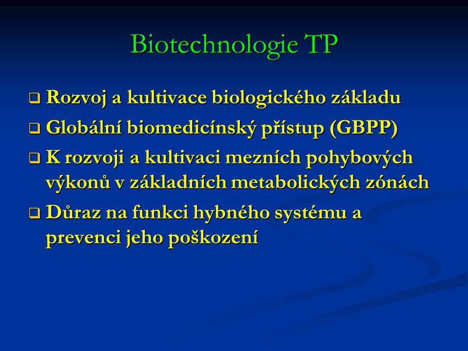Biotechnologie TP  Rozvoj a kultivace biologického základu  Globální biomedicínský přístup (GBPP)  K rozvoji a kultivaci mezních pohybových výkonů v základních metabolických zónách  Důraz na funkci hybného systému a prevenci jeho poškození