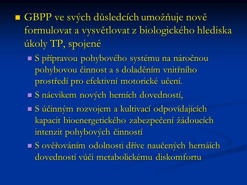GBPP ve svých důsledcích umožňuje nově formulovat a vysvětlovat z biologického hlediska úkoly TP, spojené GBPP ve svých důsledcích umožňuje nově formulovat a vysvětlovat z biologického hlediska úkoly TP, spojené S přípravou pohybového systému na náročnou pohybovou činnost a s doladěním vnitřního prostředí pro efektivní motorické učení.