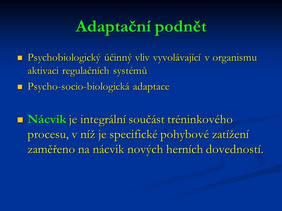 Adaptační podnět Psychobiologický účinný vliv vyvolávající v organismu aktivaci regulačních systémů Psychobiologický účinný vliv vyvolávající v organismu aktivaci regulačních systémů Psycho-socio-biologická adaptace Psycho-socio-biologická adaptace Nácvik je integrální součást tréninkového procesu, v níž je specifické pohybové zatížení zaměřeno na nácvik nových herních dovedností.