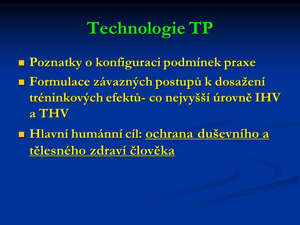Technologie TP Poznatky o konfiguraci podmínek praxe Poznatky o konfiguraci podmínek praxe Formulace závazných postupů k dosažení tréninkových efektů- co nejvyšší úrovně IHV a THV Formulace závazných postupů k dosažení tréninkových efektů- co nejvyšší úrovně IHV a THV Hlavní humánní cíl: ochrana duševního a tělesného zdraví člověka Hlavní humánní cíl: ochrana duševního a tělesného zdraví člověka