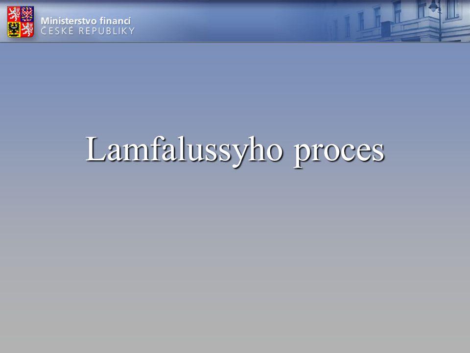 """Regulace """"dle Lamfalussyho procesu Závěrečná zpráva expertní skupiny pod vedením Lamfalussyho (15.2.2001) navrhla reformu regulatorního procesu v oblasti cenných papírů spočívající v zavedení 4- stupňové regulace a vzniku dvou poradních výborů: Úroveň 1 zahrnuje právní normy, zejména směrnice a nařízení, přijaté v souladu s procedurou spolurozhodování Radou a Evropským parlamentem."""