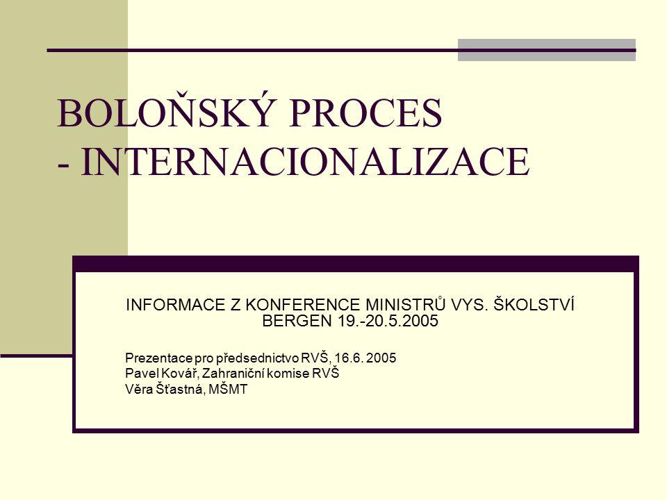 BOLOŇSKÝ PROCES - INTERNACIONALIZACE INFORMACE Z KONFERENCE MINISTRŮ VYS. ŠKOLSTVÍ BERGEN 19.-20.5.2005 Prezentace pro předsednictvo RVŠ, 16.6. 2005 P