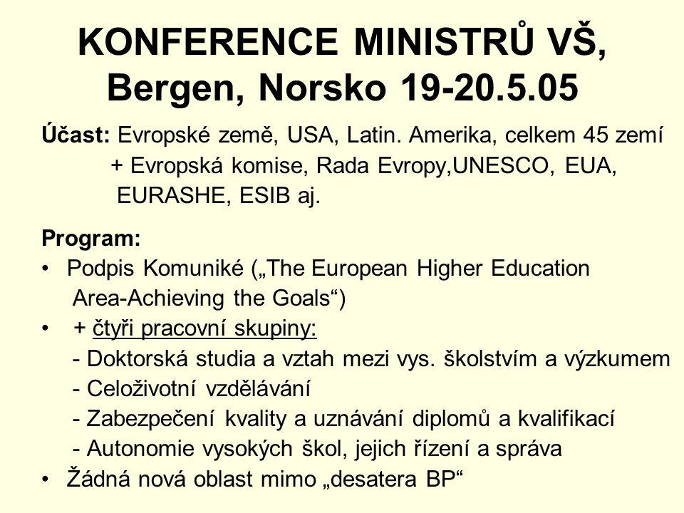 KONFERENCE MINISTRŮ VŠ, Bergen, Norsko 19-20.5.05 Účast: Evropské země, USA, Latin.