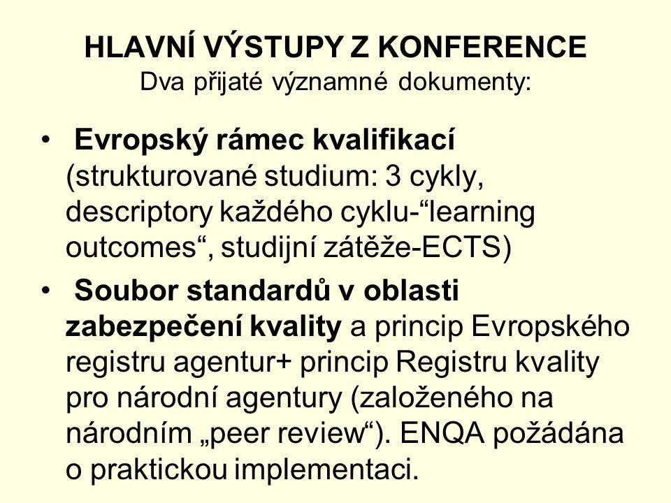 """HLAVNÍ VÝSTUPY Z KONFERENCE Dva přijaté významné dokumenty: Evropský rámec kvalifikací (strukturované studium: 3 cykly, descriptory každého cyklu- learning outcomes , studijní zátěže-ECTS) Soubor standardů v oblasti zabezpečení kvality a princip Evropského registru agentur+ princip Registru kvality pro národní agentury (založeného na národním """"peer review )."""
