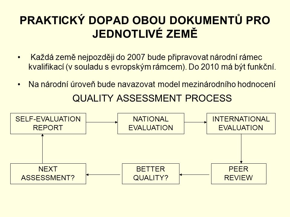 PRAKTICKÝ DOPAD OBOU DOKUMENTŮ PRO JEDNOTLIVÉ ZEMĚ Každá země nejpozději do 2007 bude připravovat národní rámec kvalifikací (v souladu s evropským rámcem).