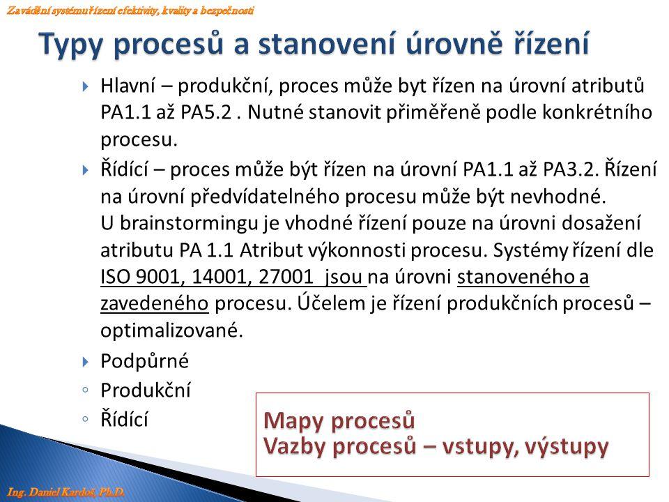  Hlavní – produkční, proces může byt řízen na úrovní atributů PA1.1 až PA5.2. Nutné stanovit přiměřeně podle konkrétního procesu.  Řídící – proces m
