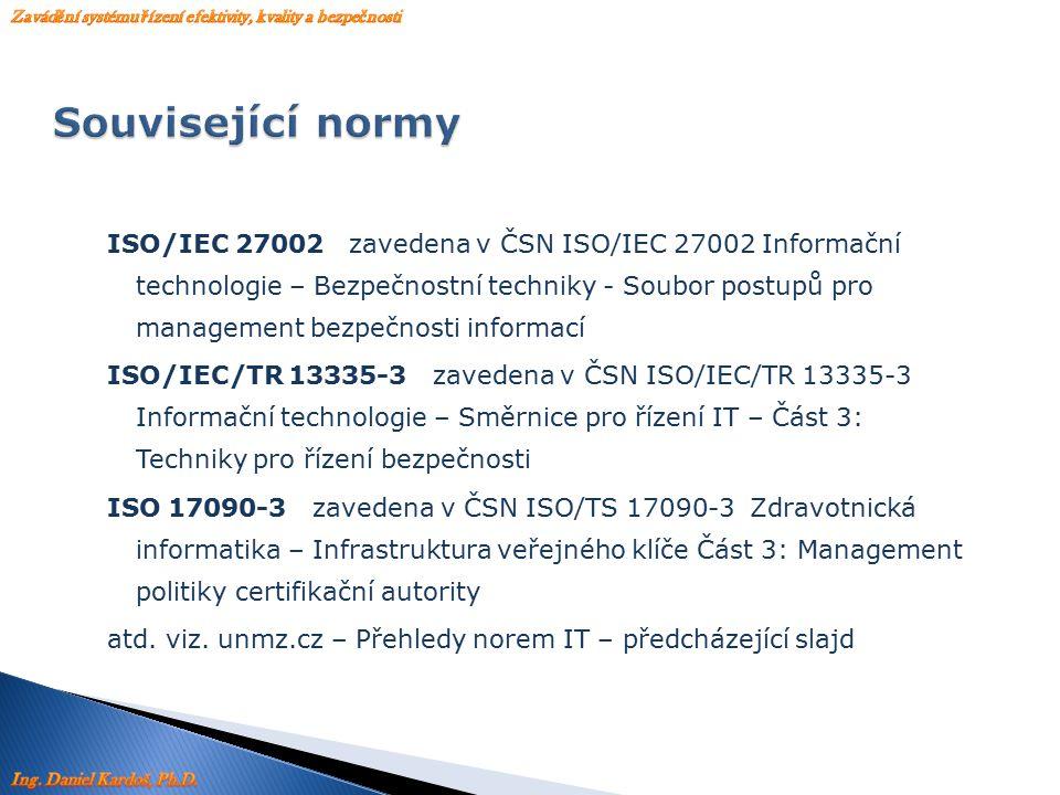 ISO/IEC 27002 zavedena v ČSN ISO/IEC 27002 Informační technologie – Bezpečnostní techniky - Soubor postupů pro management bezpečnosti informací ISO/IE