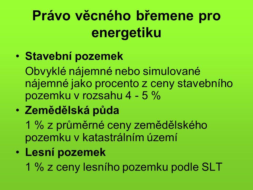 Právo věcného břemene pro energetiku Stavební pozemek Obvyklé nájemné nebo simulované nájemné jako procento z ceny stavebního pozemku v rozsahu 4 - 5