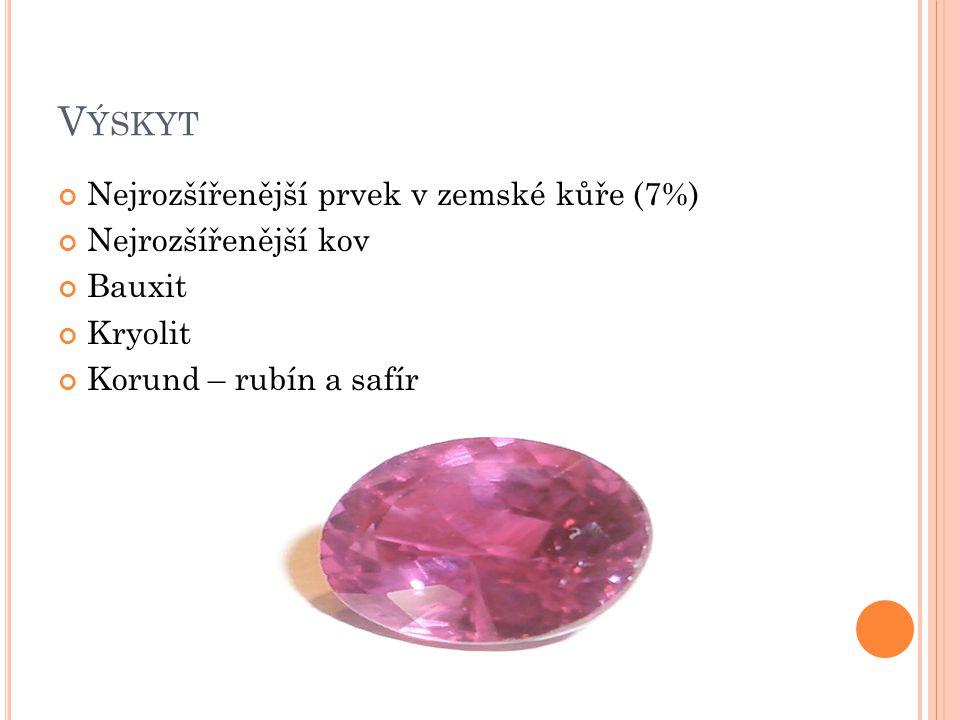 Nejrozšířenější prvek v zemské kůře (7%) Nejrozšířenější kov Bauxit Kryolit Korund – rubín a safír V ÝSKYT