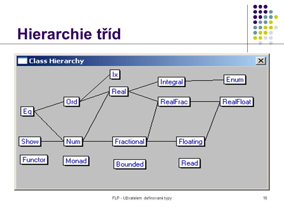 FLP - Uživatelem definované typy16 Hierarchie tříd