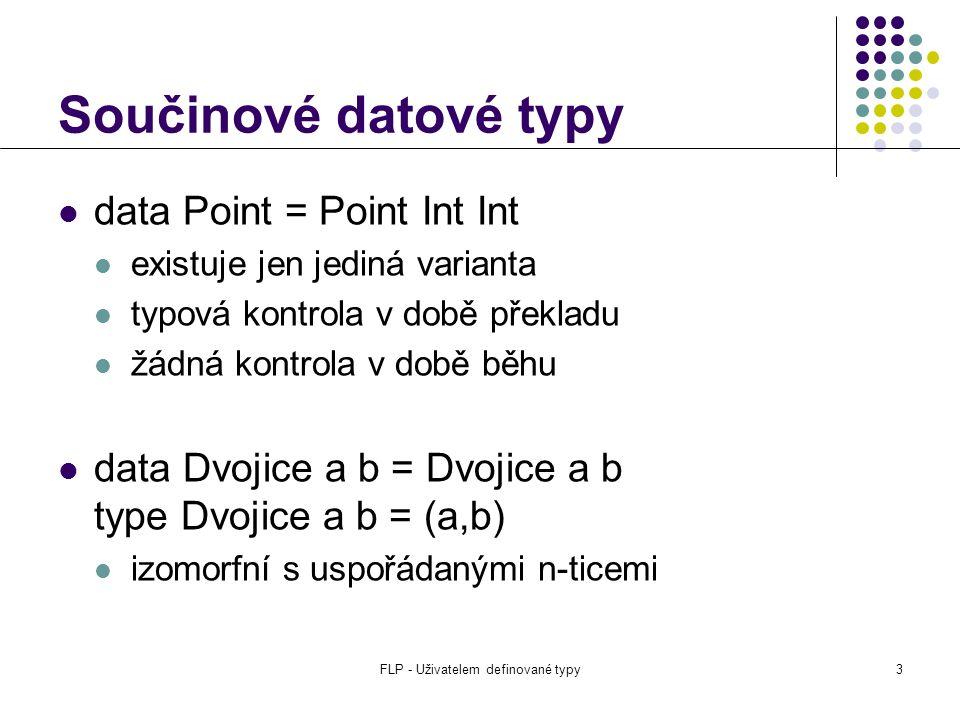 FLP - Uživatelem definované typy3 Součinové datové typy data Point = Point Int Int existuje jen jediná varianta typová kontrola v době překladu žádná kontrola v době běhu data Dvojice a b = Dvojice a b type Dvojice a b = (a,b) izomorfní s uspořádanými n-ticemi