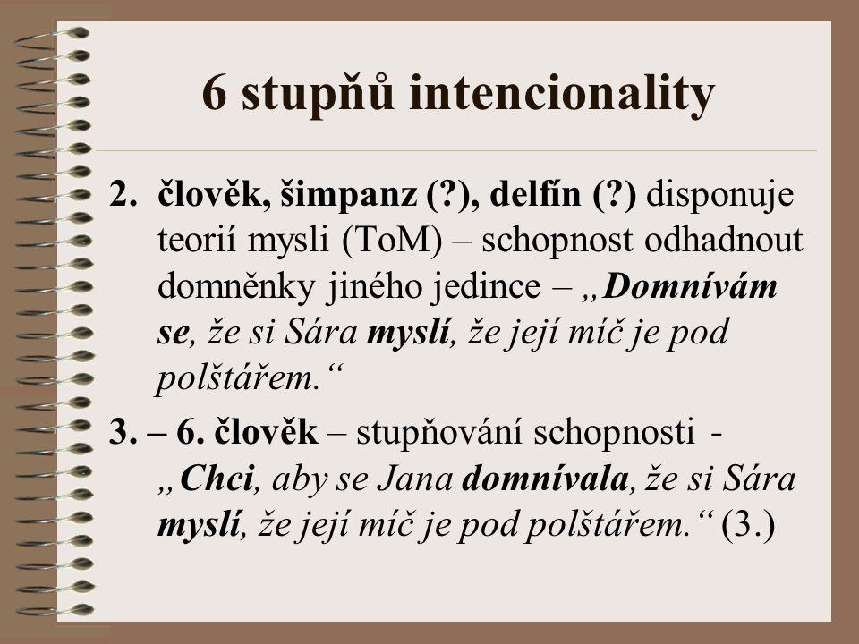 """6 stupňů intencionality 2.člověk, šimpanz (?), delfín (?) disponuje teorií mysli (ToM) – schopnost odhadnout domněnky jiného jedince – """"Domnívám se, ž"""