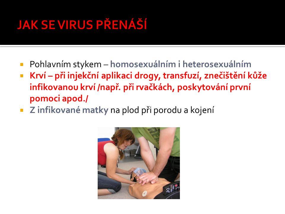  Pohlavním stykem – homosexuálním i heterosexuálním  Krví – při injekční aplikaci drogy, transfuzí, znečištění kůže infikovanou krví /např.