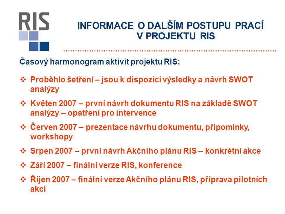 Časový harmonogram aktivit projektu RIS:  Proběhlo šetření – jsou k dispozici výsledky a návrh SWOT analýzy  Květen 2007 – první návrh dokumentu RIS na základě SWOT analýzy – opatření pro intervence  Červen 2007 – prezentace návrhu dokumentu, připomínky, workshopy  Srpen 2007 – první návrh Akčního plánu RIS – konkrétní akce  Září 2007 – finální verze RIS, konference  Říjen 2007 – finální verze Akčního plánu RIS, příprava pilotních akcí
