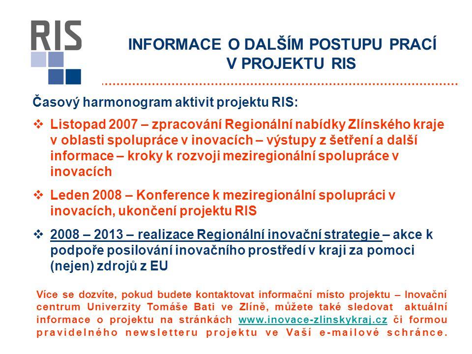 Časový harmonogram aktivit projektu RIS:  Listopad 2007 – zpracování Regionální nabídky Zlínského kraje v oblasti spolupráce v inovacích – výstupy z šetření a další informace – kroky k rozvoji meziregionální spolupráce v inovacích  Leden 2008 – Konference k meziregionální spolupráci v inovacích, ukončení projektu RIS  2008 – 2013 – realizace Regionální inovační strategie – akce k podpoře posilování inovačního prostředí v kraji za pomoci (nejen) zdrojů z EU Více se dozvíte, pokud budete kontaktovat informační místo projektu – Inovační centrum Univerzity Tomáše Bati ve Zlíně, můžete také sledovat aktuální informace o projektu na stránkách www.inovace-zlinskykraj.cz či formou pravidelného newsletteru projektu ve Vaší e-mailové schránce.www.inovace-zlinskykraj.cz INFORMACE O DALŠÍM POSTUPU PRACÍ V PROJEKTU RIS