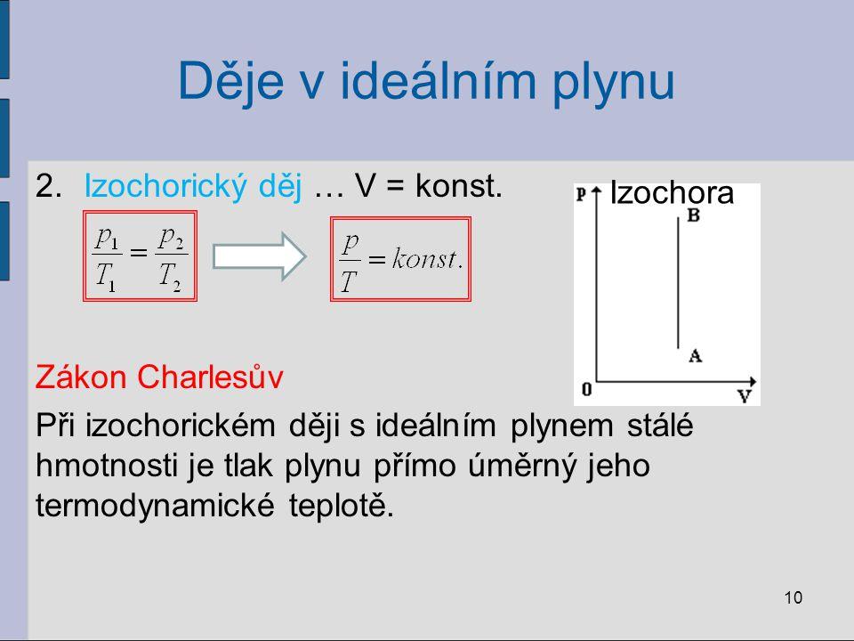 Děje v ideálním plynu 2.Izochorický děj … V = konst. Zákon Charlesův Při izochorickém ději s ideálním plynem stálé hmotnosti je tlak plynu přímo úměrn