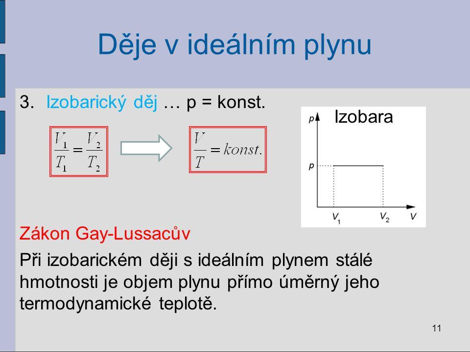 Děje v ideálním plynu 3.Izobarický děj … p = konst. Zákon Gay-Lussacův Při izobarickém ději s ideálním plynem stálé hmotnosti je objem plynu přímo úmě