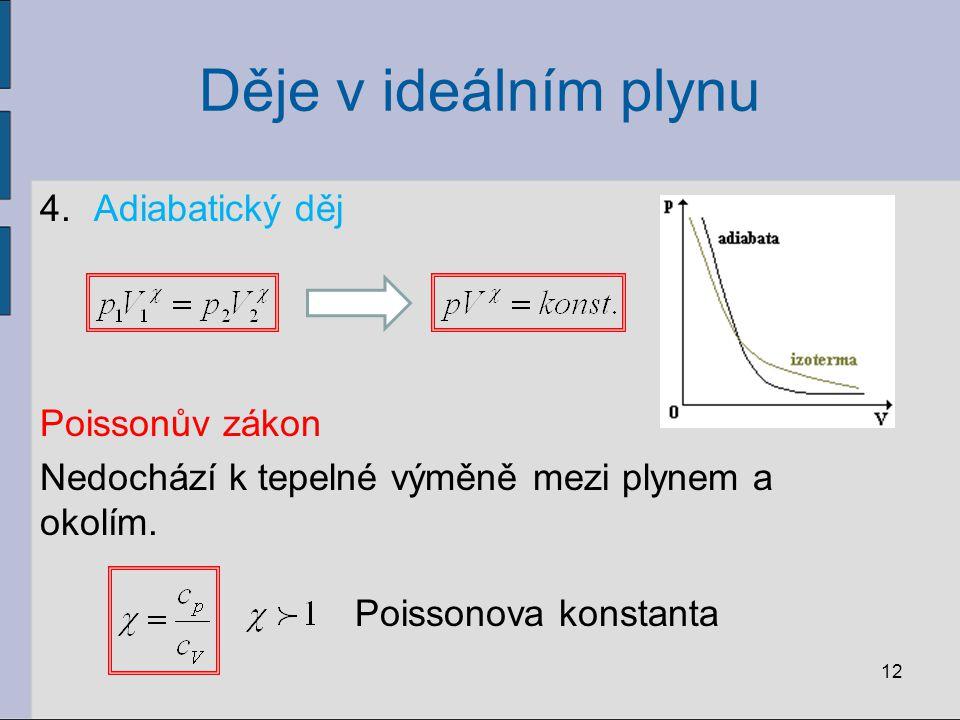 Děje v ideálním plynu 4.Adiabatický děj Poissonův zákon Nedochází k tepelné výměně mezi plynem a okolím. 12 Poissonova konstanta