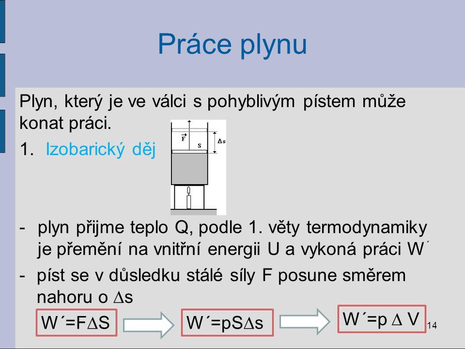Práce plynu Plyn, který je ve válci s pohyblivým pístem může konat práci. 1.Izobarický děj -plyn přijme teplo Q, podle 1. věty termodynamiky je přeměn