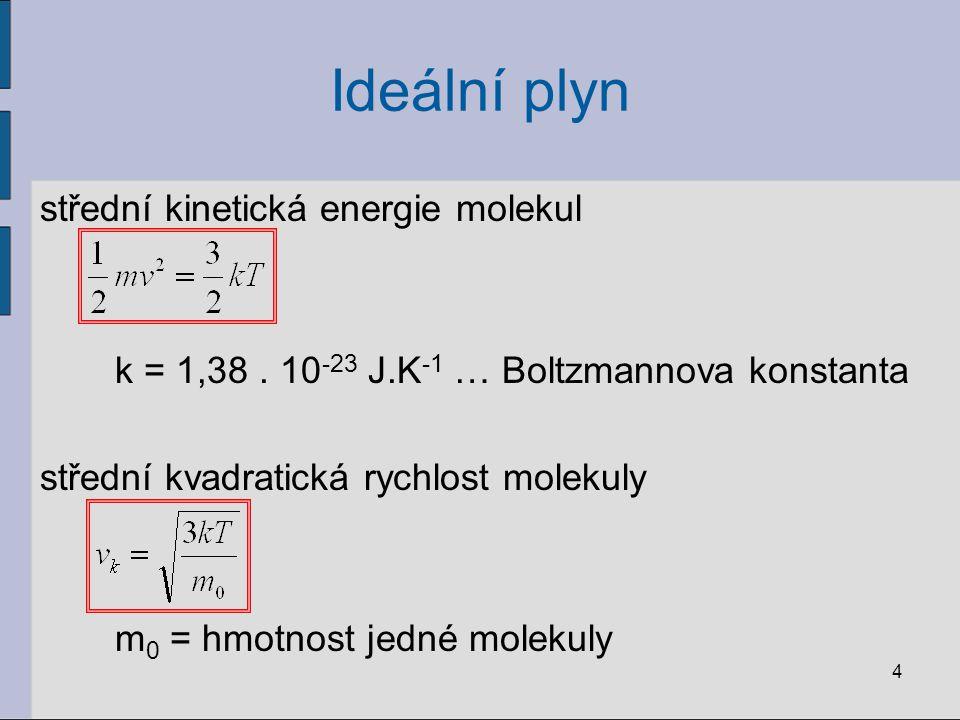 Ideální plyn střední kinetická energie molekul k = 1,38. 10 -23 J.K -1 … Boltzmannova konstanta střední kvadratická rychlost molekuly m 0 = hmotnost j