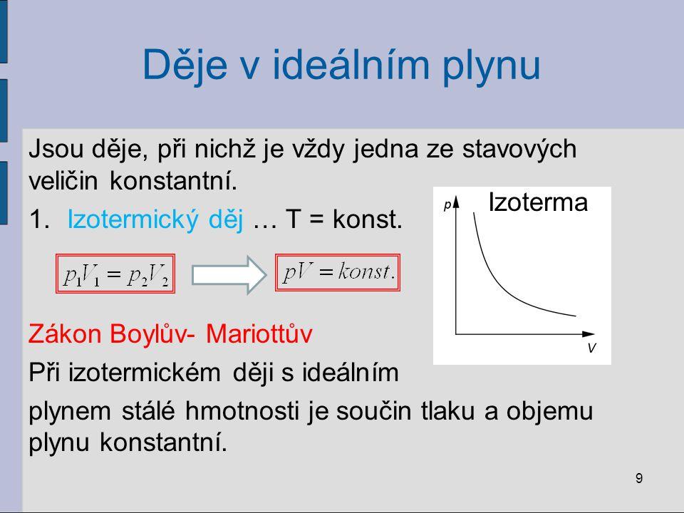Děje v ideálním plynu Jsou děje, při nichž je vždy jedna ze stavových veličin konstantní. 1.Izotermický děj … T = konst. Zákon Boylův- Mariottův Při i