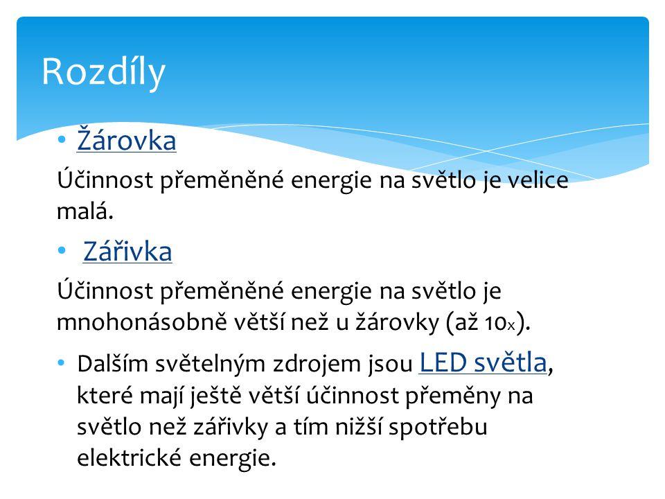 Žárovka Účinnost přeměněné energie na světlo je velice malá. Zářivka Účinnost přeměněné energie na světlo je mnohonásobně větší než u žárovky (až 10 x