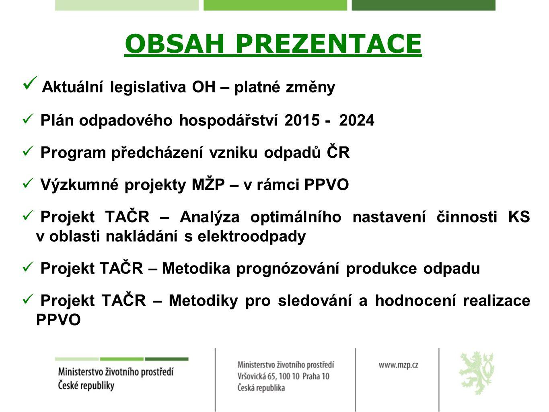 OBSAH PREZENTACE Aktuální legislativa OH – platné změny Plán odpadového hospodářství 2015 - 2024 Program předcházení vzniku odpadů ČR Výzkumné projekt