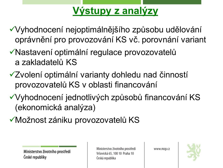Výstupy z analýzy Vyhodnocení nejoptimálnějšího způsobu udělování oprávnění pro provozování KS vč. porovnání variant Nastavení optimální regulace prov