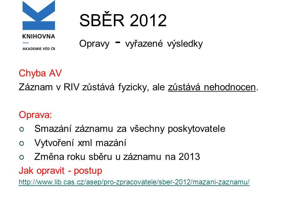 SBĚR 2012 opravy - vyřazené výsledky - příklady Zapomenutý autor AV http://www.isvav.cz/h12/resultDetail.do?rowId=RIV%2 F67985815%3A_____%2F09%3A00329344!RIV12- AV0-67985815 Kód UT ISI dodaný do RIV nebyl platný, případně odpovídal jinému článku http://www.isvav.cz/h12/resultDetail.do?rowId=RIV%2 F68081740%3A_____%2F11%3A00371948!RIV12- AV0-68081740 Rok uplatnění výsledku v RIV se liší od roku publikace ve WoS