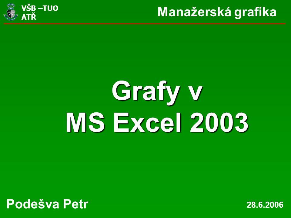 VŠB –TUO ATŘ Manažerská grafika Grafy v MS Excel 2003 Podešva Petr 28.6.2006