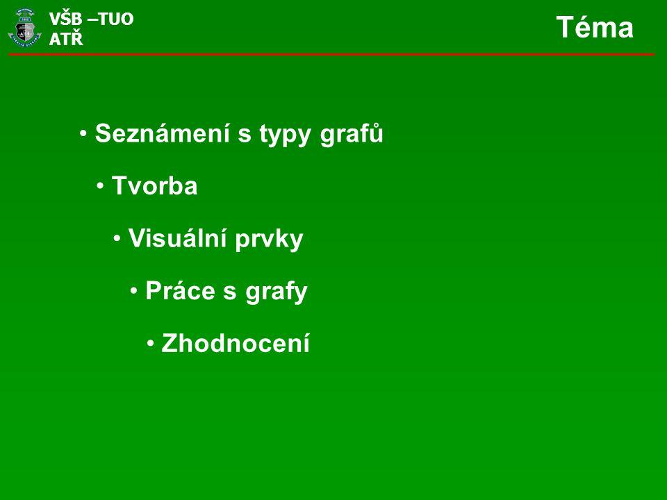 VŠB –TUO ATŘ Téma Seznámení s typy grafů Tvorba Visuální prvky Práce s grafy Zhodnocení
