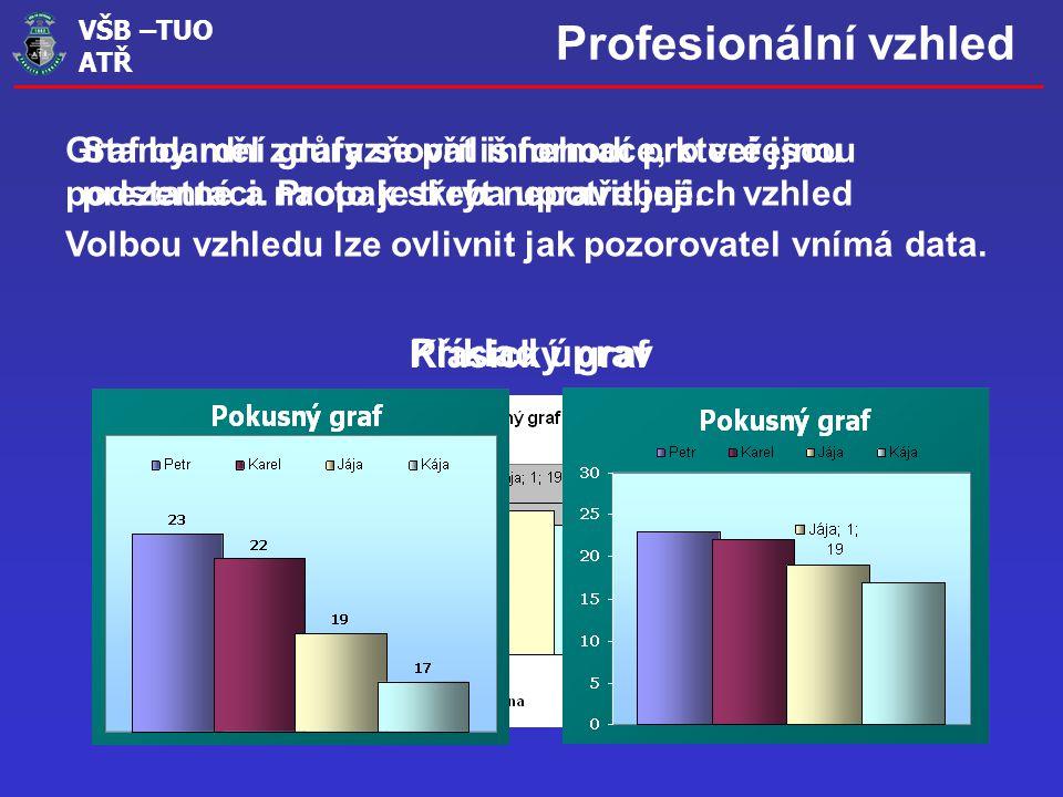 VŠB –TUO ATŘ Profesionální vzhled Klasický graf Graf by měl zdůrazňovat informace, které jsou podstatné a naopak skrýt nepotřebné. Volbou vzhledu lze