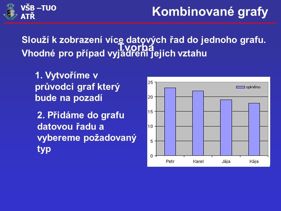 VŠB –TUO ATŘ Kombinované grafy 1. Vytvoříme v průvodci graf který bude na pozadí Tvorba Slouží k zobrazení více datových řad do jednoho grafu. Vhodné