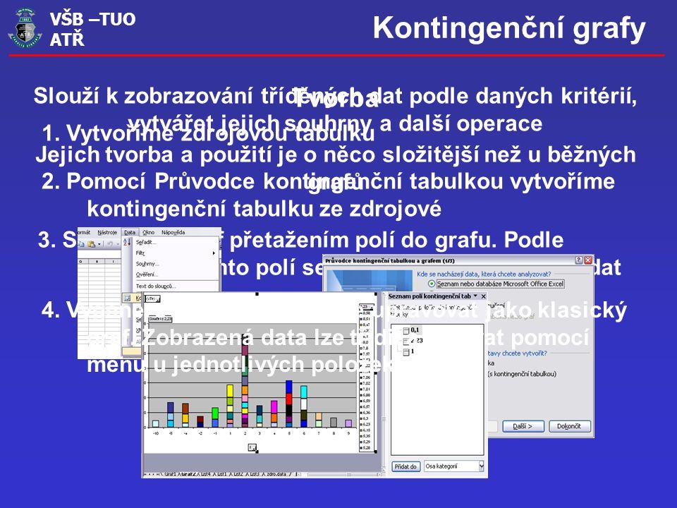 Jejich tvorba a použití je o něco složitější než u běžných grafů VŠB –TUO ATŘ Kontingenční grafy Slouží k zobrazování tříděných dat podle daných krité