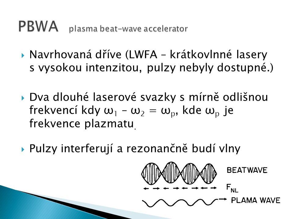 Navrhovaná dříve (LWFA – krátkovlnné lasery s vysokou intenzitou, pulzy nebyly dostupné.)  Dva dlouhé laserové svazky s mírně odlišnou frekvencí kdy ω 1 – ω 2 = ω p, kde ω p je frekvence plazmatu.