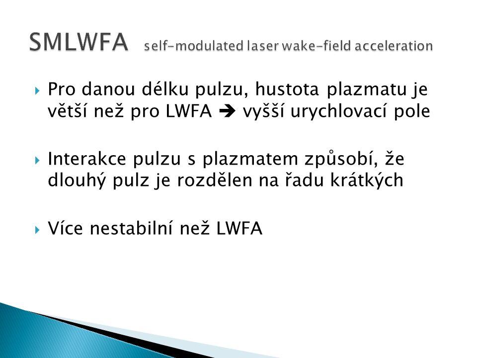  Pro danou délku pulzu, hustota plazmatu je větší než pro LWFA  vyšší urychlovací pole  Interakce pulzu s plazmatem způsobí, že dlouhý pulz je rozdělen na řadu krátkých  Více nestabilní než LWFA SMLWFA self-modulated laser wake-field acceleration