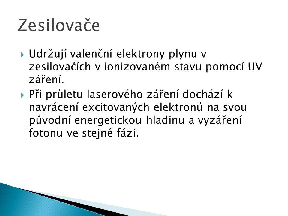  Udržují valenční elektrony plynu v zesilovačích v ionizovaném stavu pomocí UV záření.