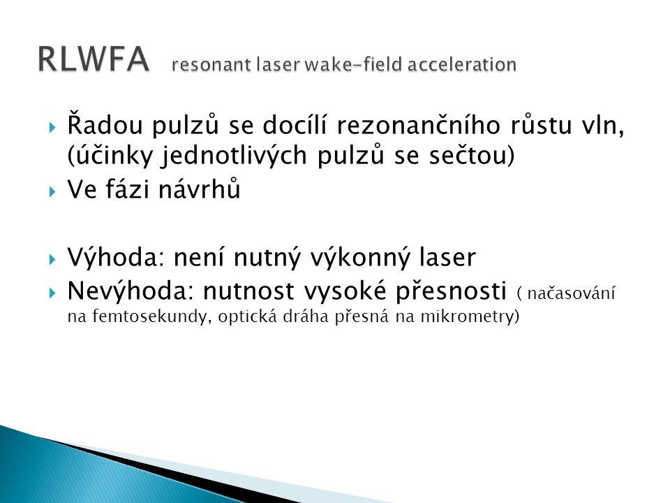  Řadou pulzů se docílí rezonančního růstu vln, (účinky jednotlivých pulzů se sečtou)  Ve fázi návrhů  Výhoda: není nutný výkonný laser  Nevýhoda: nutnost vysoké přesnosti ( načasování na femtosekundy, optická dráha přesná na mikrometry) RLWFA resonant laser wake-field acceleration