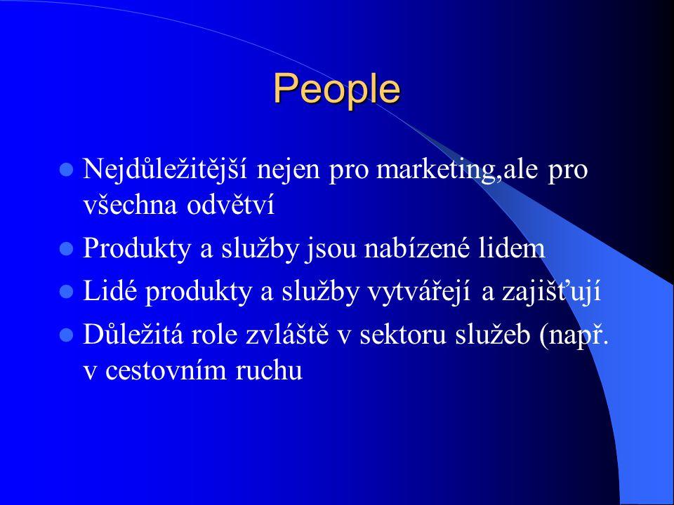 People Nejdůležitější nejen pro marketing,ale pro všechna odvětví Produkty a služby jsou nabízené lidem Lidé produkty a služby vytvářejí a zajišťují D