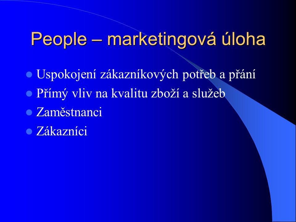 People – marketingová úloha Uspokojení zákazníkových potřeb a přání Přímý vliv na kvalitu zboží a služeb Zaměstnanci Zákazníci