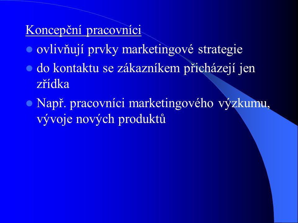 Obsluhující pracovníci Přímo se nepodílí na marketingových aktivitách Přichází často do kontaktu s klientem Předpokladem jsou dobré komunikační schopnosti