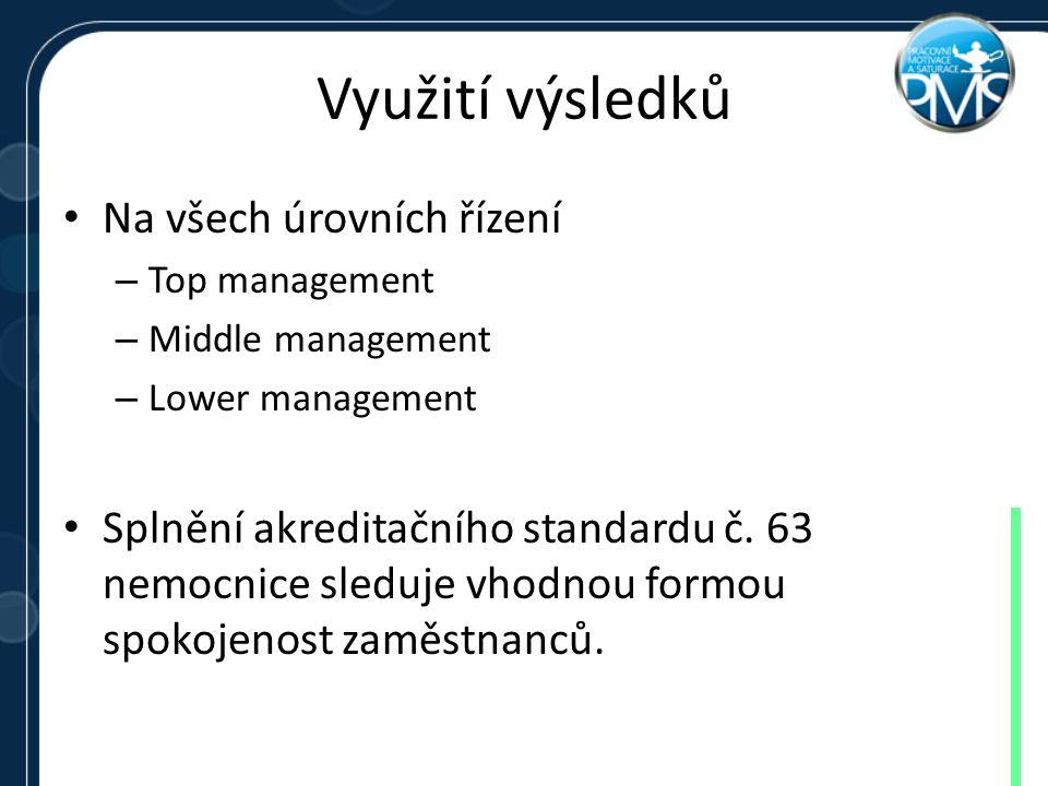 Využití výsledků Na všech úrovních řízení – Top management – Middle management – Lower management Splnění akreditačního standardu č. 63 nemocnice sled