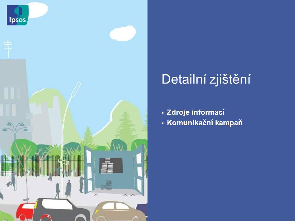 MSK 17 Detailní zjištění  Zdroje informací  Komunikační kampaň