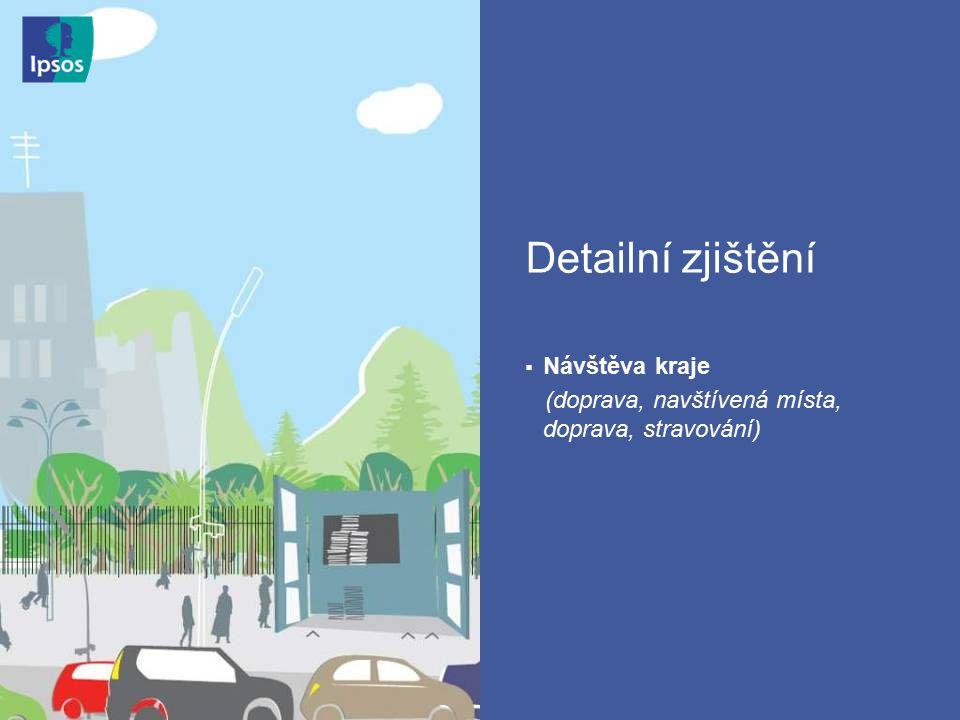MSK 5 Detailní zjištění  Návštěva kraje (doprava, navštívená místa, doprava, stravování)