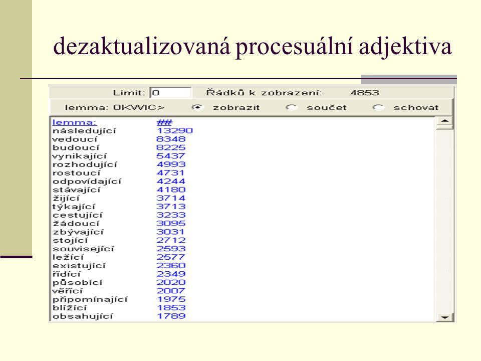 dezaktualizovaná procesuální adjektiva