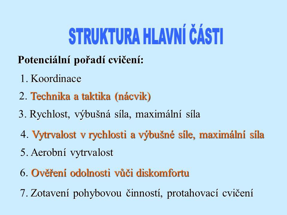 Potenciální pořadí cvičení: Koordinace 1. Koordinace Technika a taktika (nácvik) 2.