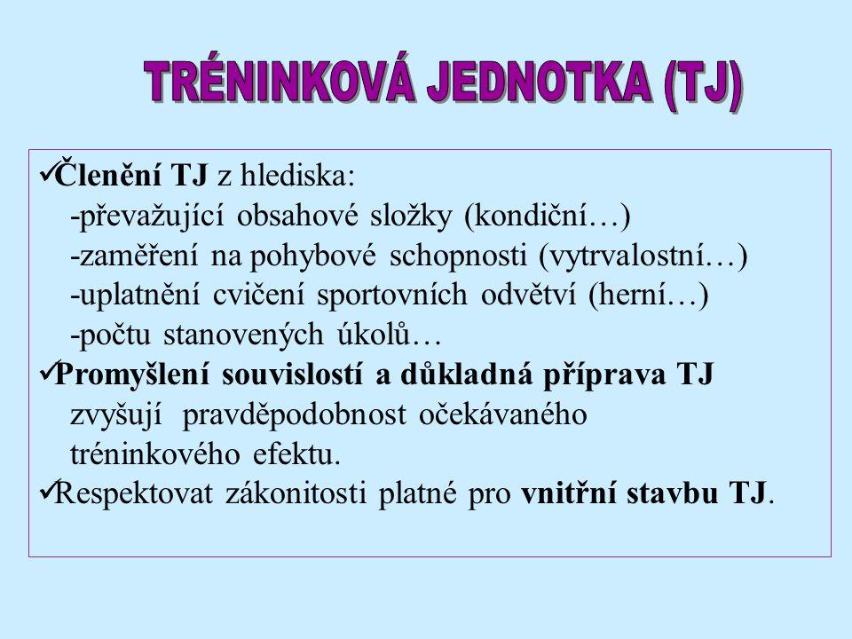 Členění TJ z hlediska: -převažující obsahové složky (kondiční…) -zaměření na pohybové schopnosti (vytrvalostní…) -uplatnění cvičení sportovních odvětv