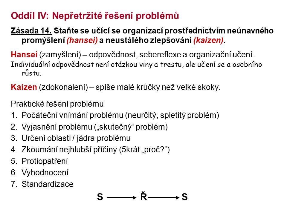 Oddíl IV: Nepřetržité řešení problémů Zásada 14. Staňte se učící se organizací prostřednictvím neúnavného promýšlení (hansei) a neustálého zlepšování